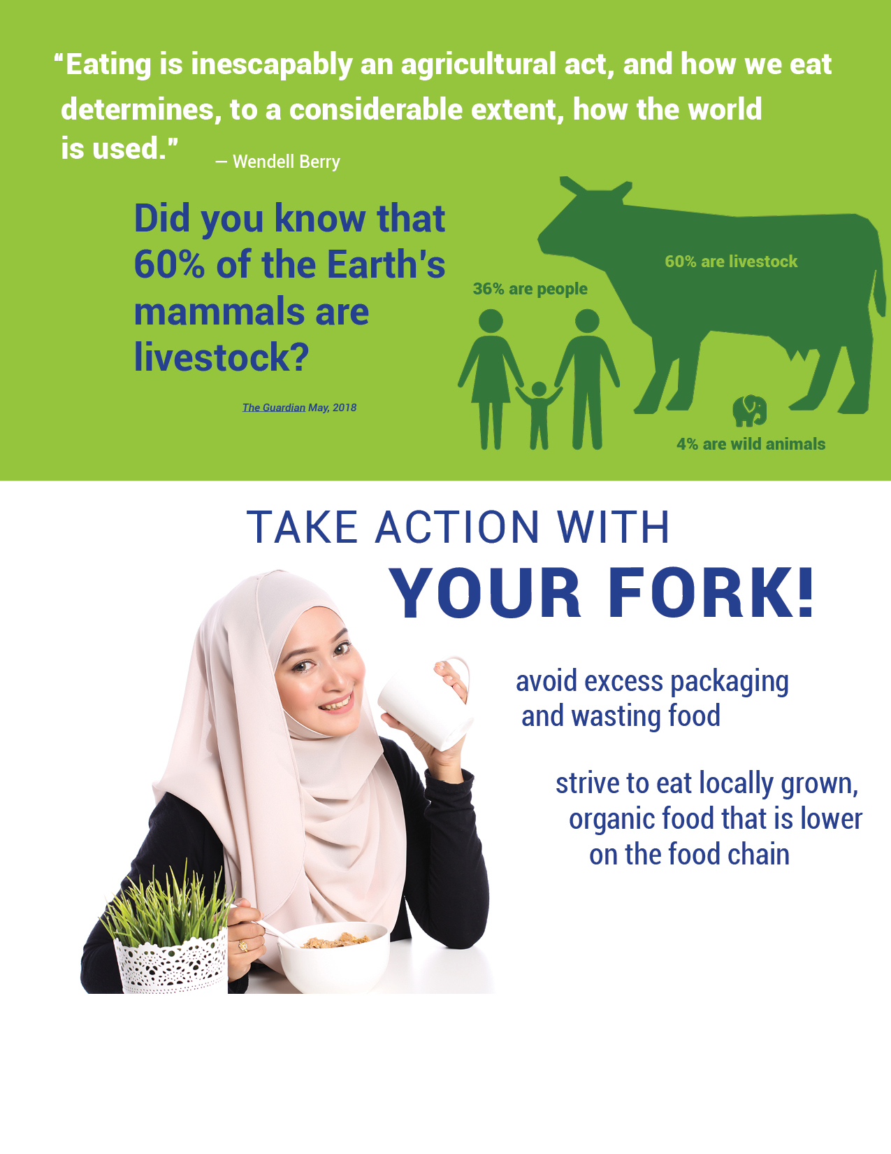 Did you know that 60% of the Earth's mammals are livestock?